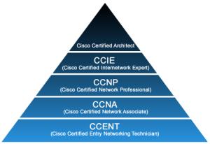 cisco_certificaciones